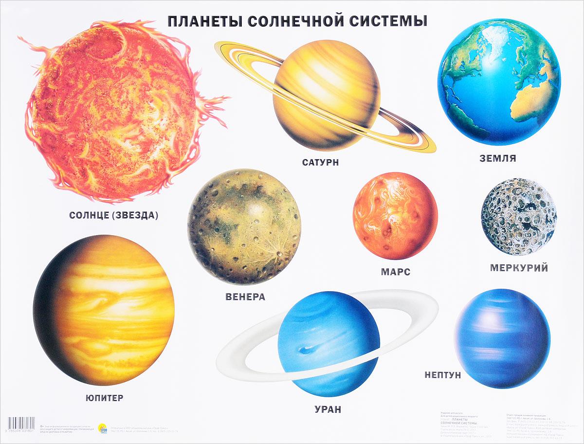 Планеты солнечной системы картинки по порядку